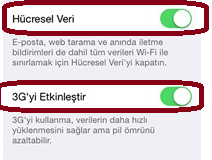 iphone 4s wifi hotspot açma